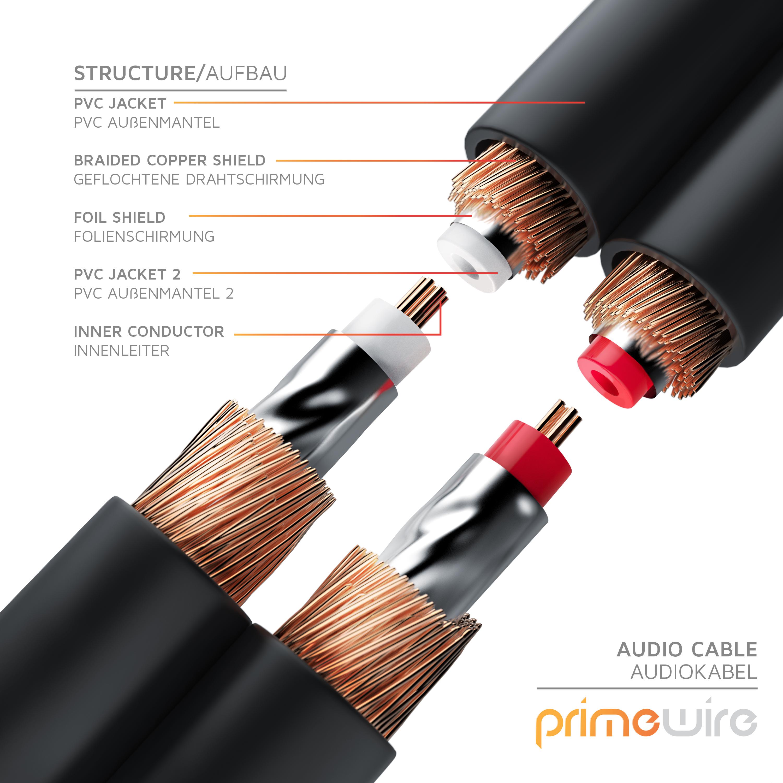 Primewire HQ Platinum 2xCinch zu 2xCinch Premium Audiokabel RCA Stecker 7,5m NEU